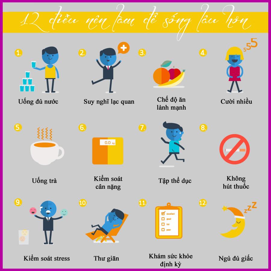12 điều đơn giản để sống lâu hơn