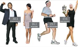 Bạn hiểu biết thế nào về chỉ số BMI