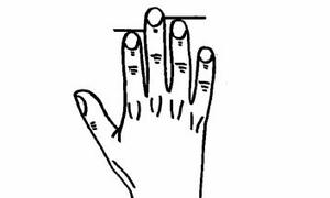 Ngón tay dự báo sức khỏe