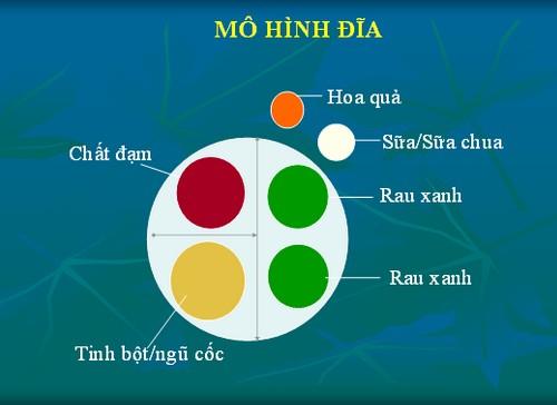 nguoi-tieu-duong-nen-va-khong-nen-an-gi-1