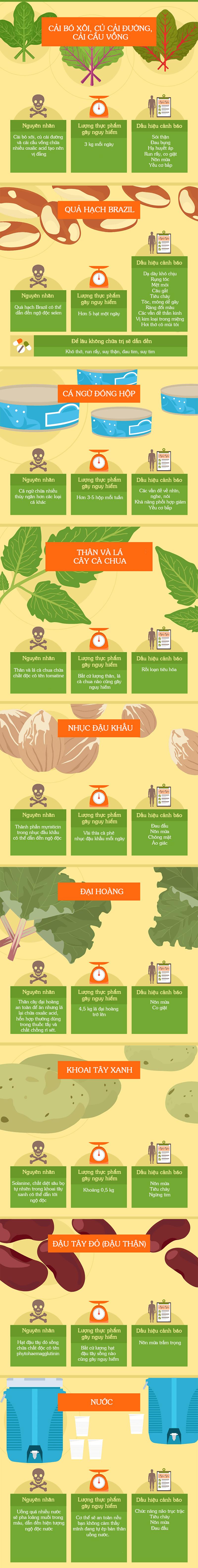 7 thực phẩm càng ăn nhiều càng gây hại