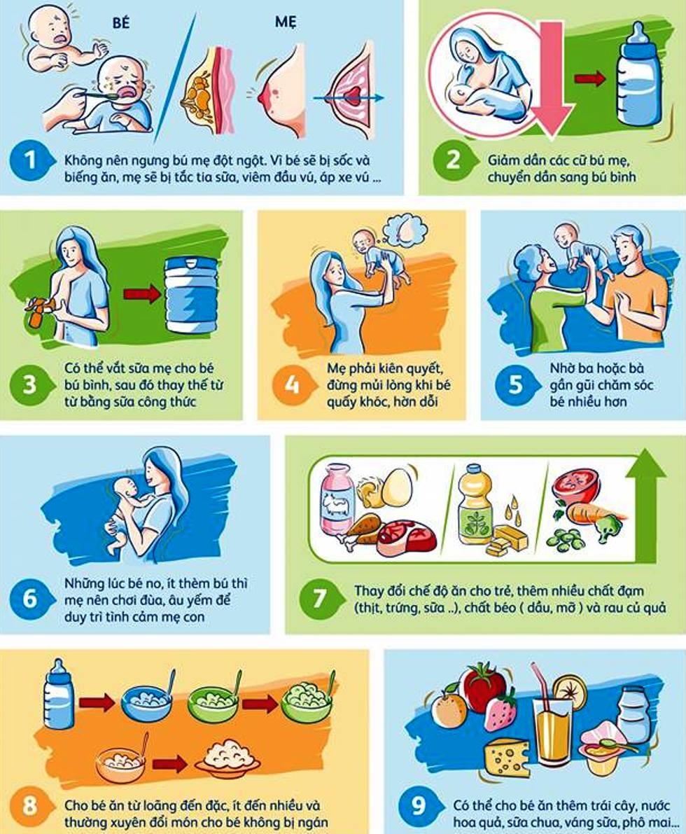 Cách cai sữa mẹ cho con
