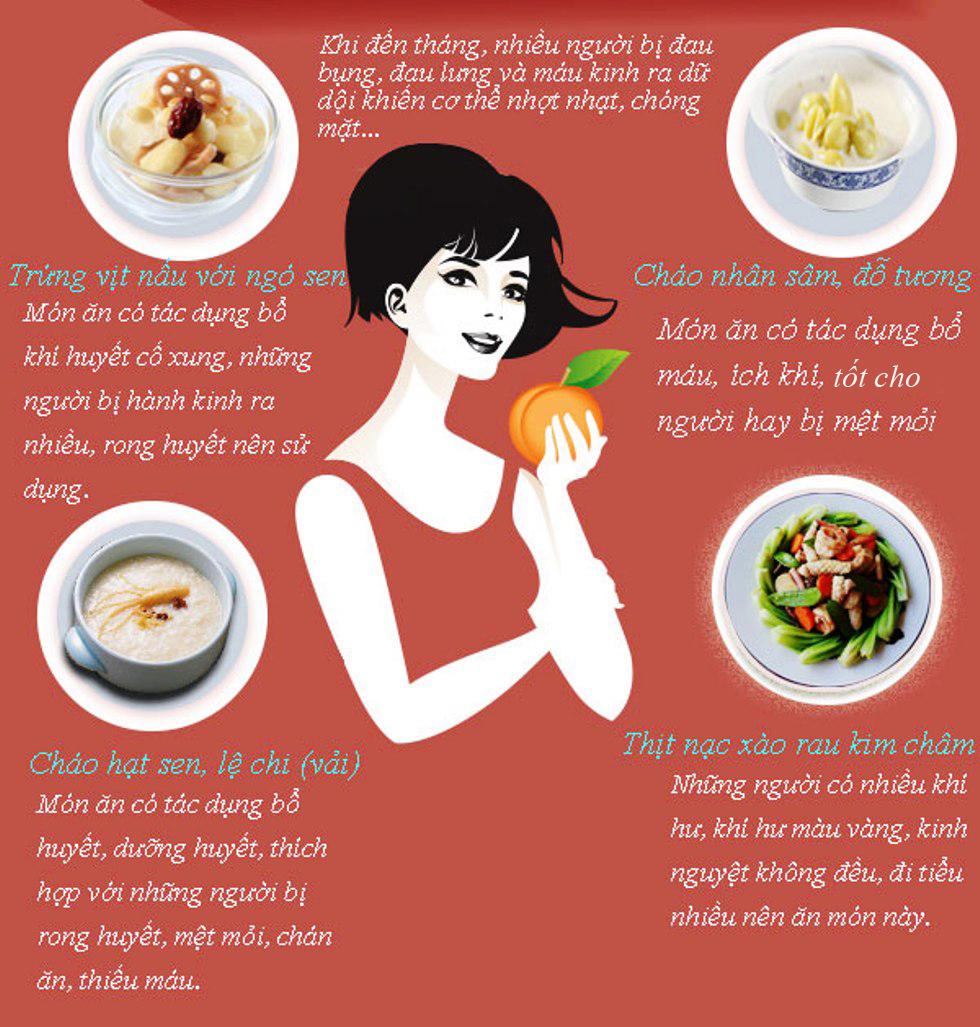 Món ăn có lợi cho phụ nữ ngày 'đèn đỏ'