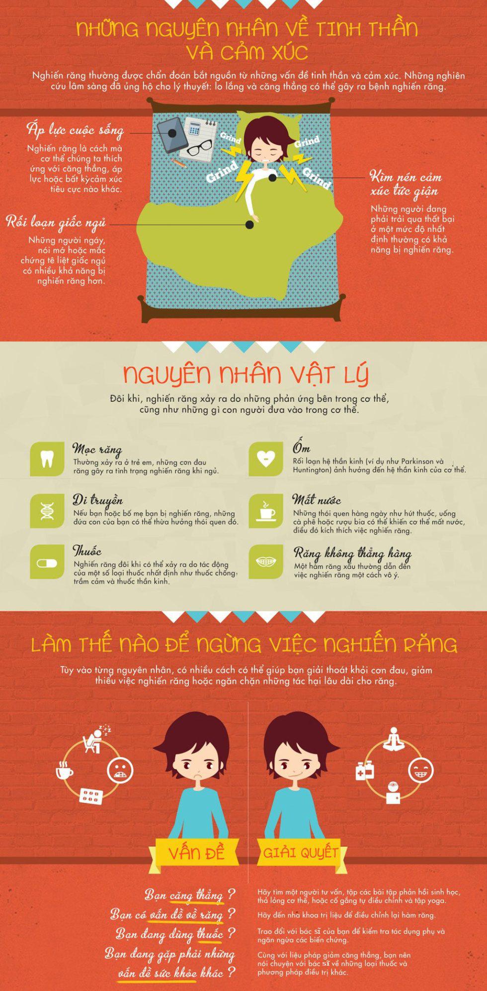 Sự thật về thói quen nghiến răng khi ngủ