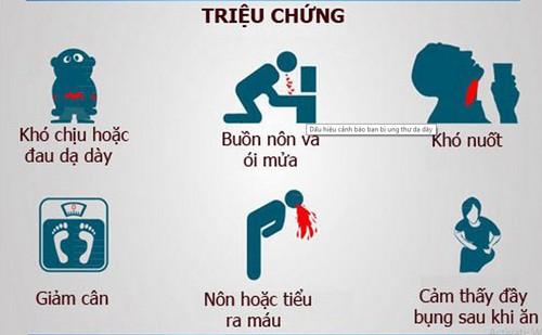 3-benh-ung-thu-hang-dau-tan-cong-dan-ong-viet