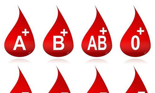 Sự thật về nhóm máu có thể bạn chưa biết