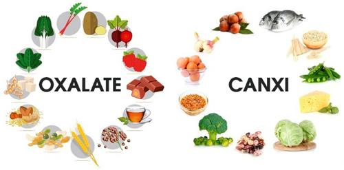 Dinh dưỡng, chế độ sinh hoạt quan trọng với người sỏi thận.