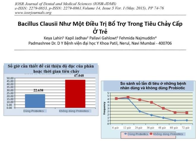 Nghiên cứu chứng minh chức năng của lợi khuẩn Bacillus clausii.