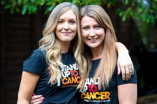 Nicky Newman (trái) và Laura Middleton (phải) trong sự kiện của chiến dịch Stand Up to Cancer