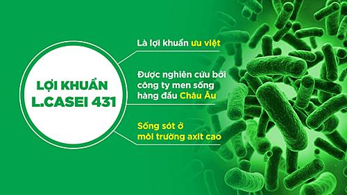 Chủng men sống Probiotics Chr.Hansen L.Casei 431 TM (thuộc nhóm Lactobacillus) có tác dụng nổi trội hơn nhiều lợi khuẩn khá