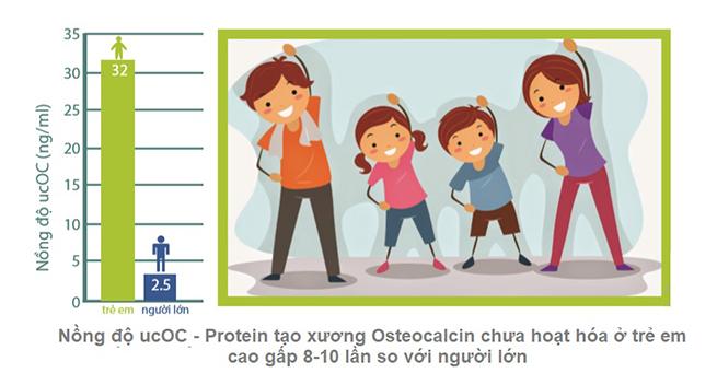 Tình trạng thiếu vitamin K2 có thể xảy ra trẻ nhiều lứa tuổi. =>Hình này em nghĩ cắt bỏ text chữ ở phía trên thì có thể dùng cho kháchạ.
