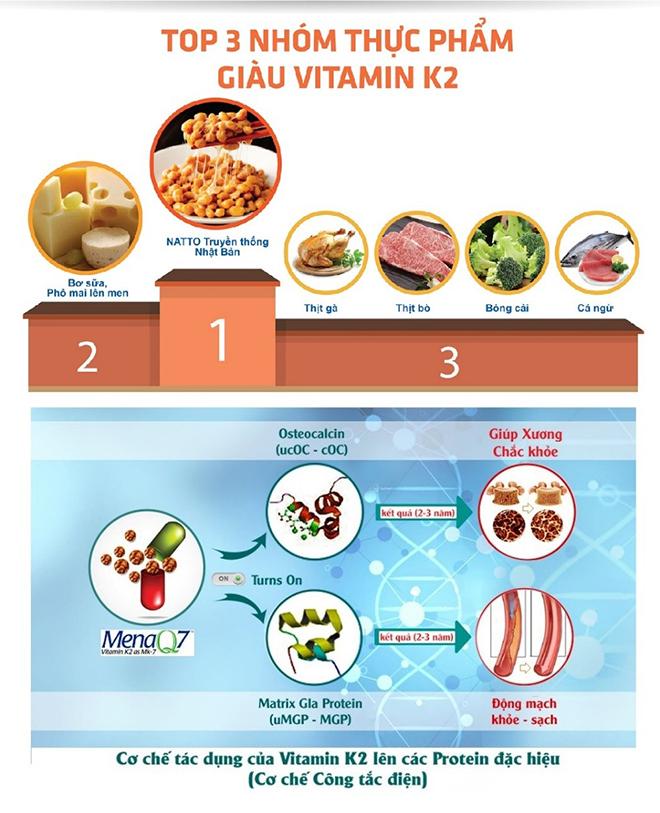 Bộ ba vi chất tăng chiều cao cho trẻ - 2