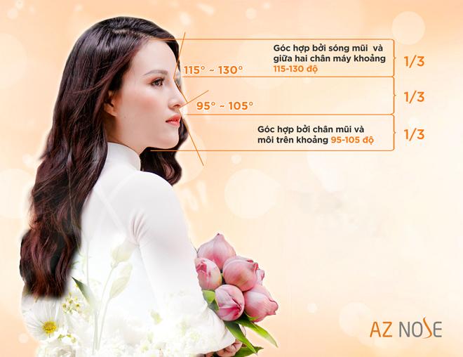 Phương pháp nâng mũi theo hướng cá nhân hóa giúp tạo dáng mũi hài hòa khuôn mặt.