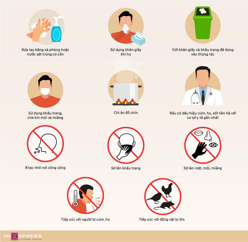 Cách phòng tránh viêm phổi Vũ Hán