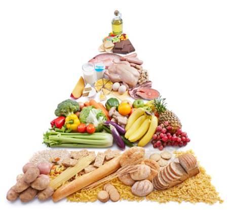 Nên đa dạng và cân bằng thực phẩm trong khẩu phần ăn để đảm bảo đầy đủ chất dinh dưỡng.