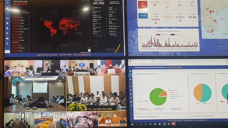 Các điểm cầu được nối trong cuộc họp trực tuyến sáng 28/7 về tình hình bệnh nhân ở Đà Nẵng. Ảnh: V.T
