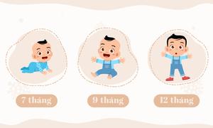Vaccine cho trẻ 7-12 tháng tuổi