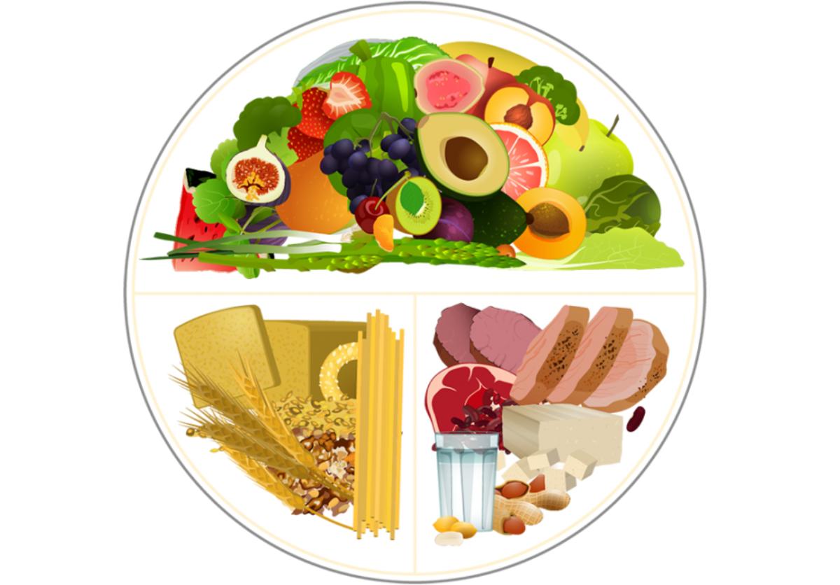 Khẩu phần ăn tiêu chuẩn trong mỗi bữa chính cho bệnh nhân đái tháo đường gồm hai phần rau xanh, một phần thịt cá và một phần tinh bột. Ảnh: CDC.gov