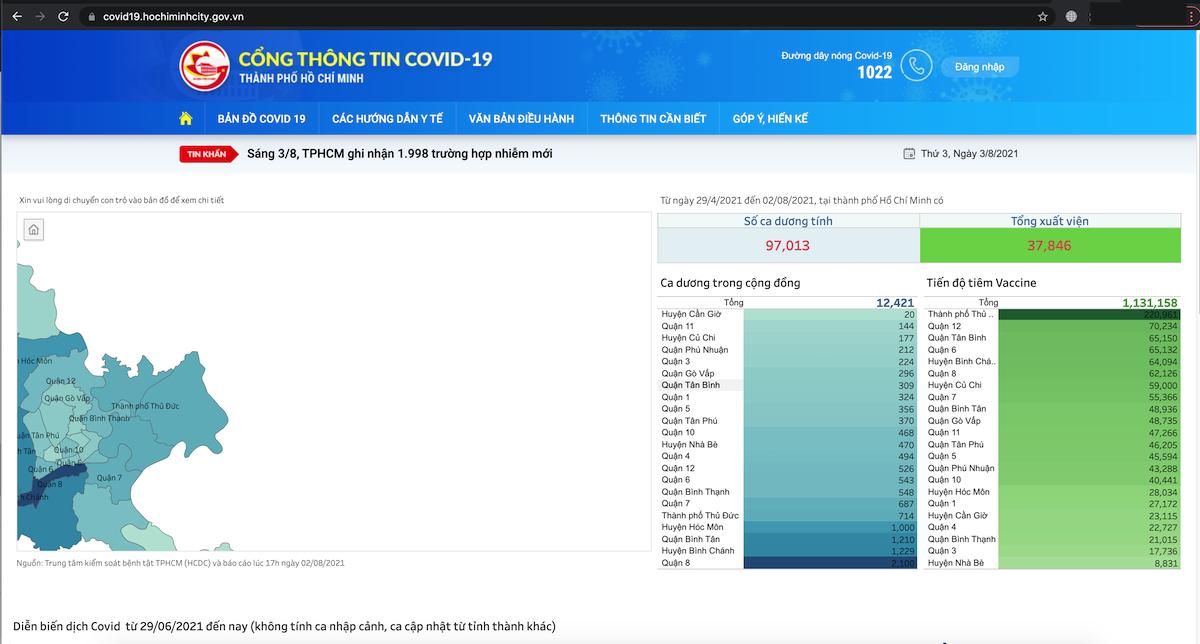 Giao diện Cổng thông tin Covid-19 TP HCM. Ảnh chụp màn hình